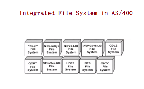 Security Audit of IBM AS/400 and System i : Part 1